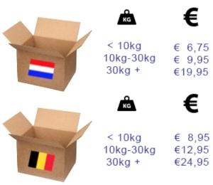 Verzendkosten